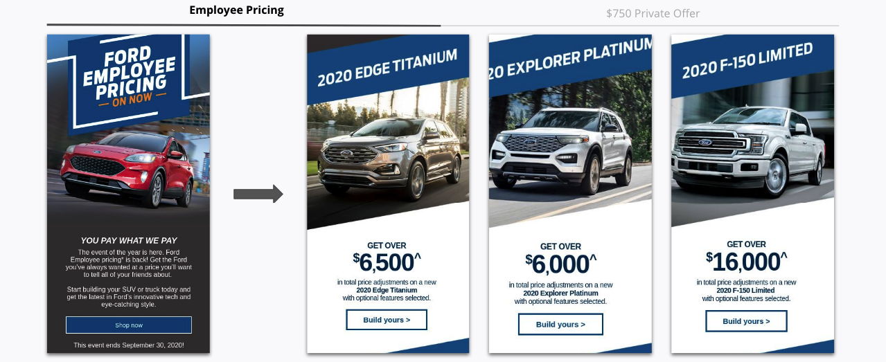 Employee Pricing Campaign