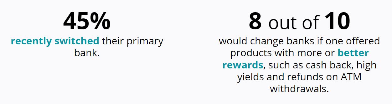 Millennials - Rewards and Incentives