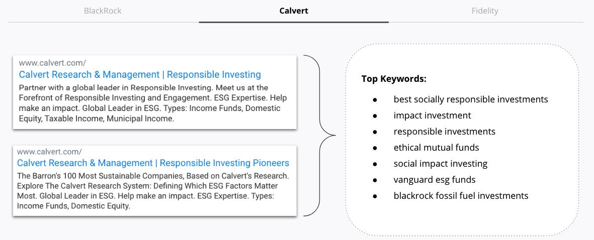 Calvert Paid search