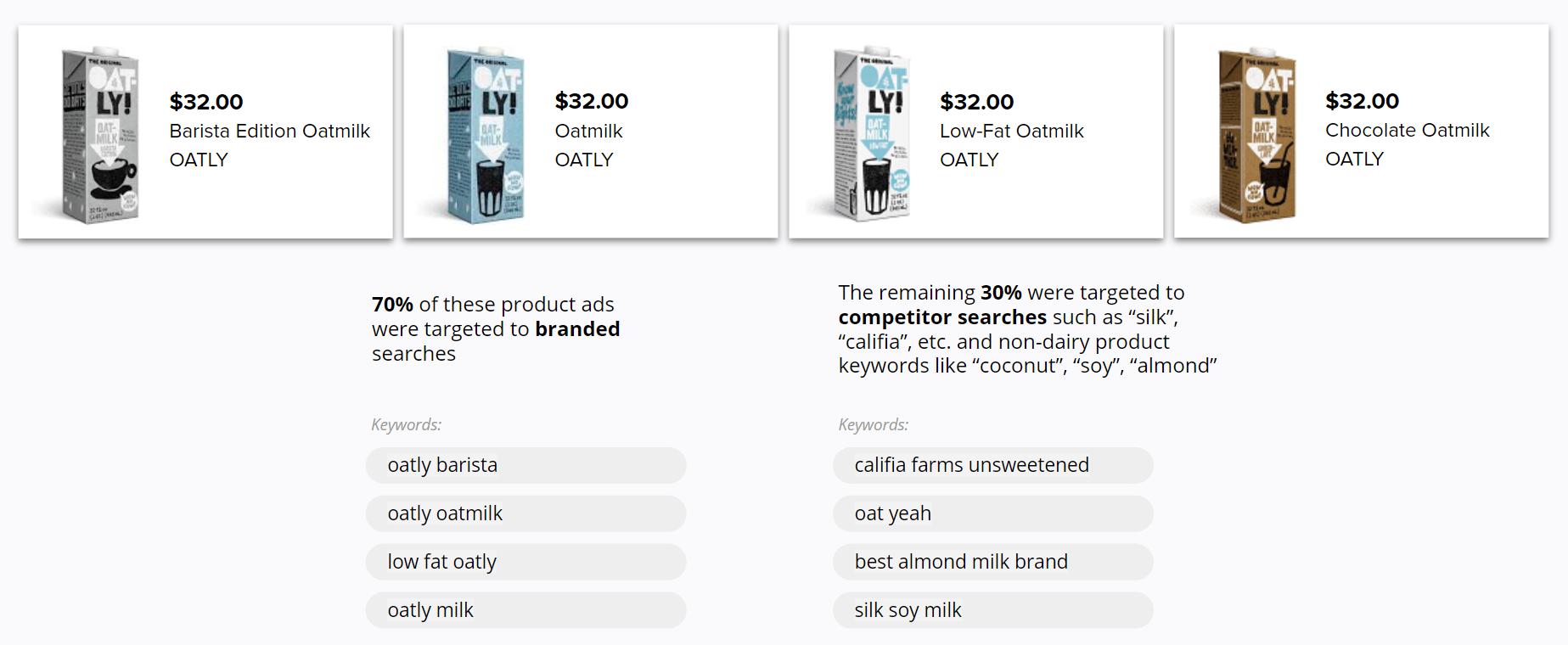 Oatly - Product Ads