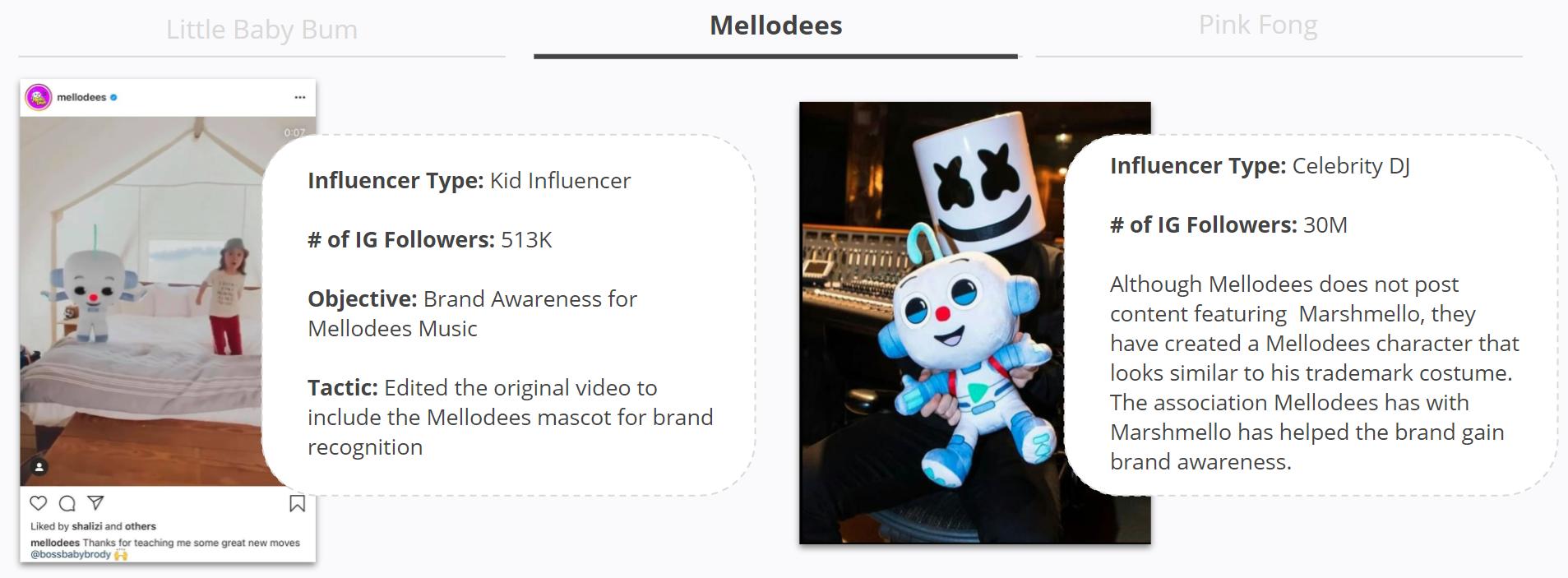 Mellodees - Mascot - Influencer Posts