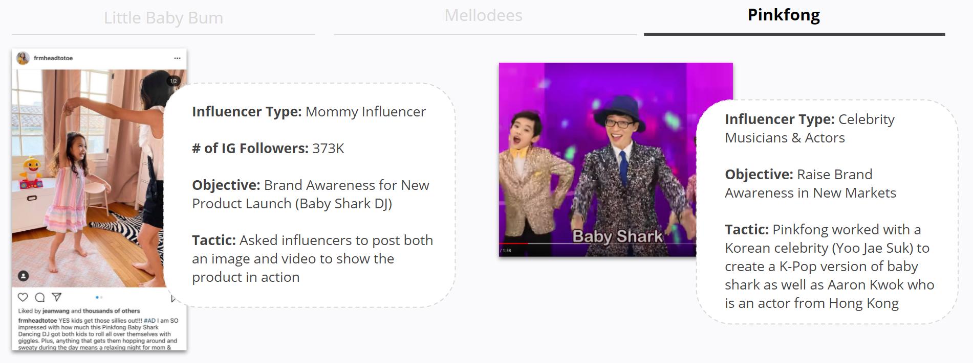 Pinkfong - Celebrity Musicians