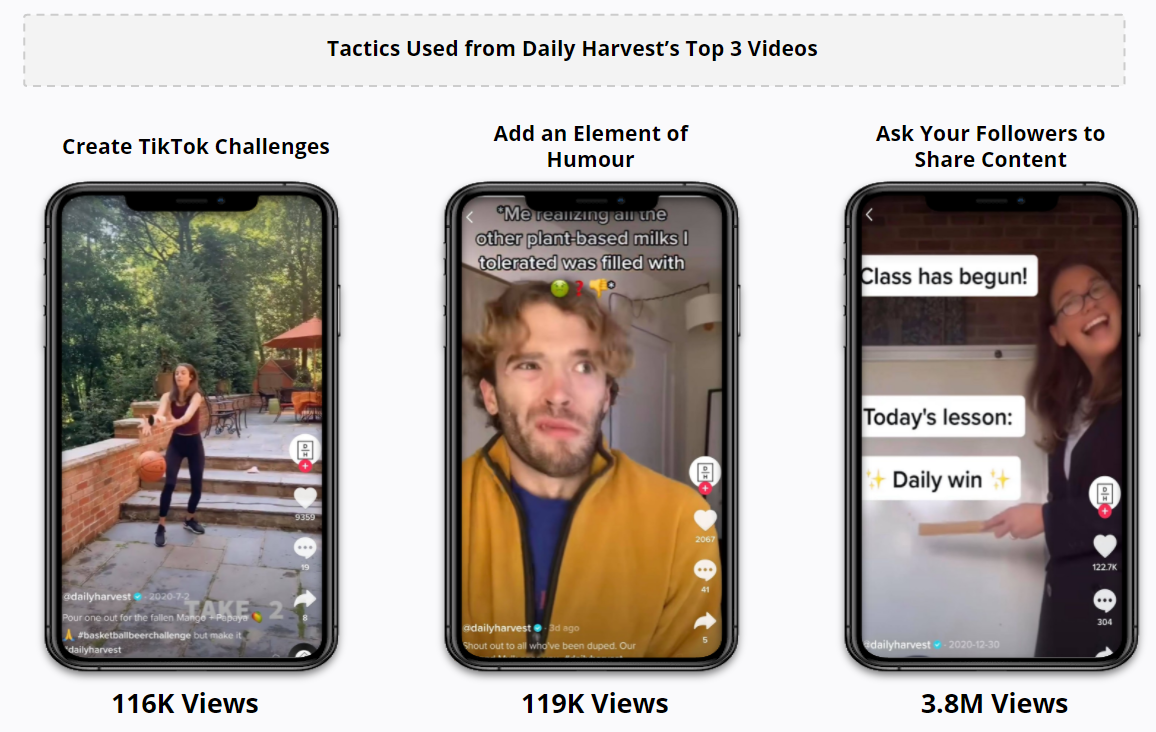 TikTok - Tactics Used from Daily Harvest's Top 3 Videos