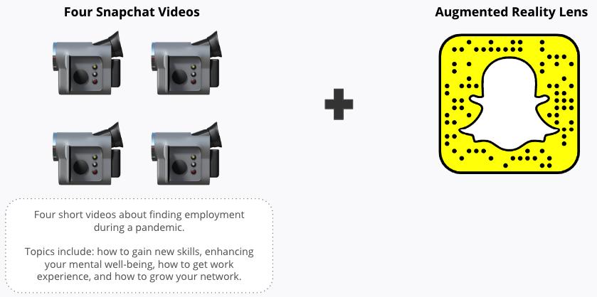 Four Snapchat Videos