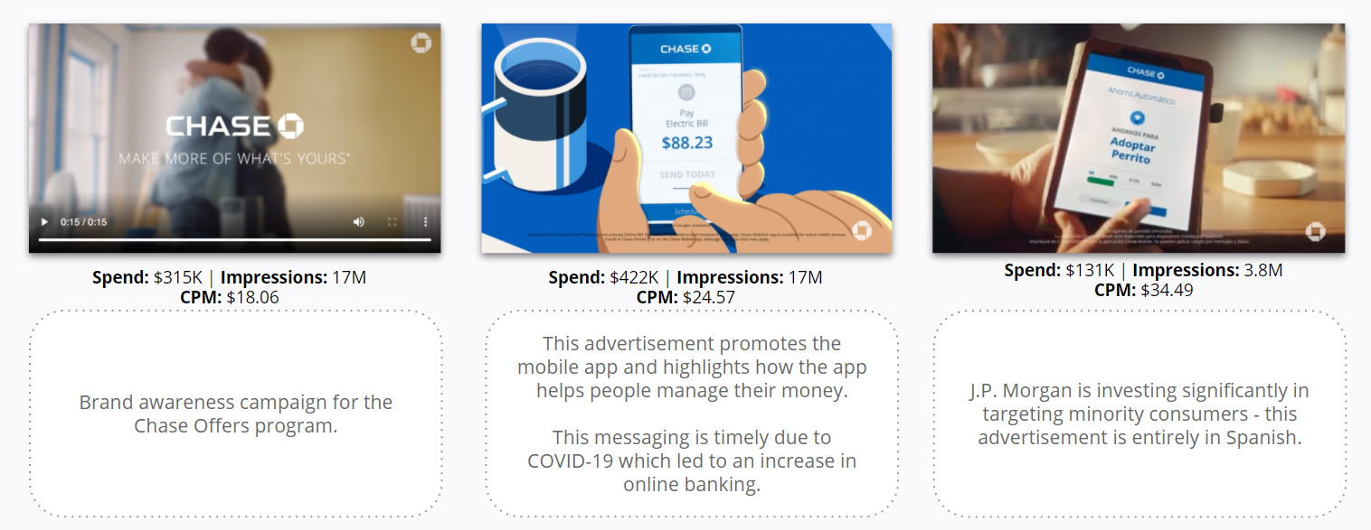J.P. Morgan - Top Display Ads - General Banking