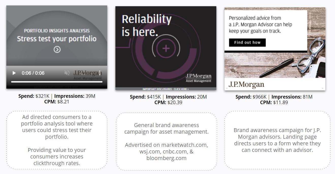 J.P. Morgan - Asset Management - Top Display Ads