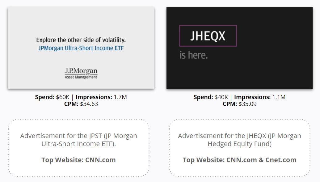 J.P. Morgan - Top Display Ads - Investments - JPST and JHEQX ETFs