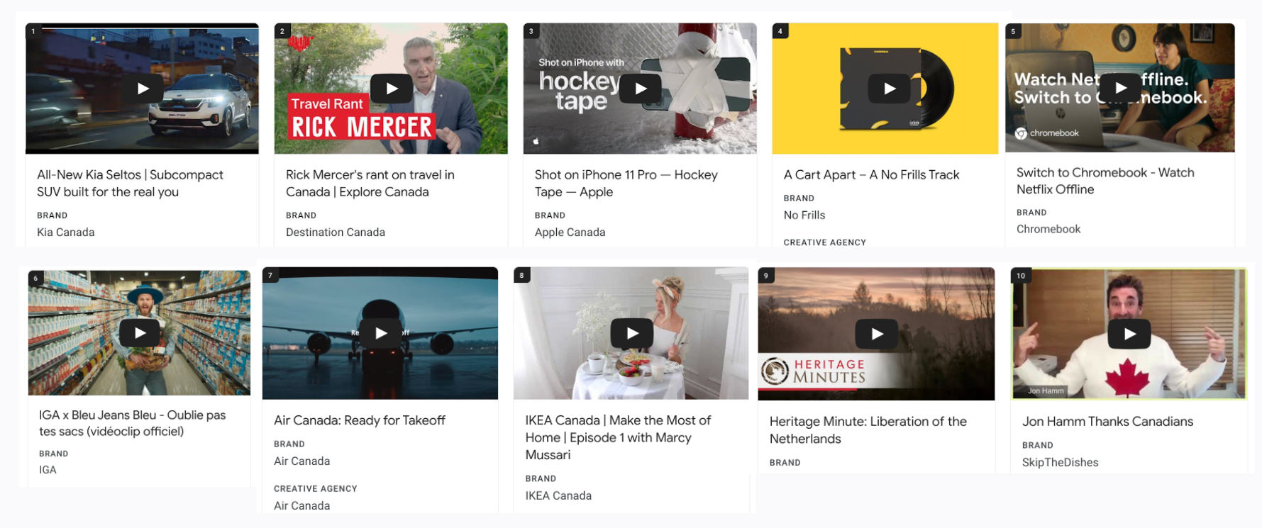 YouTube - Top 10 Ads Canadians Chose to Watch