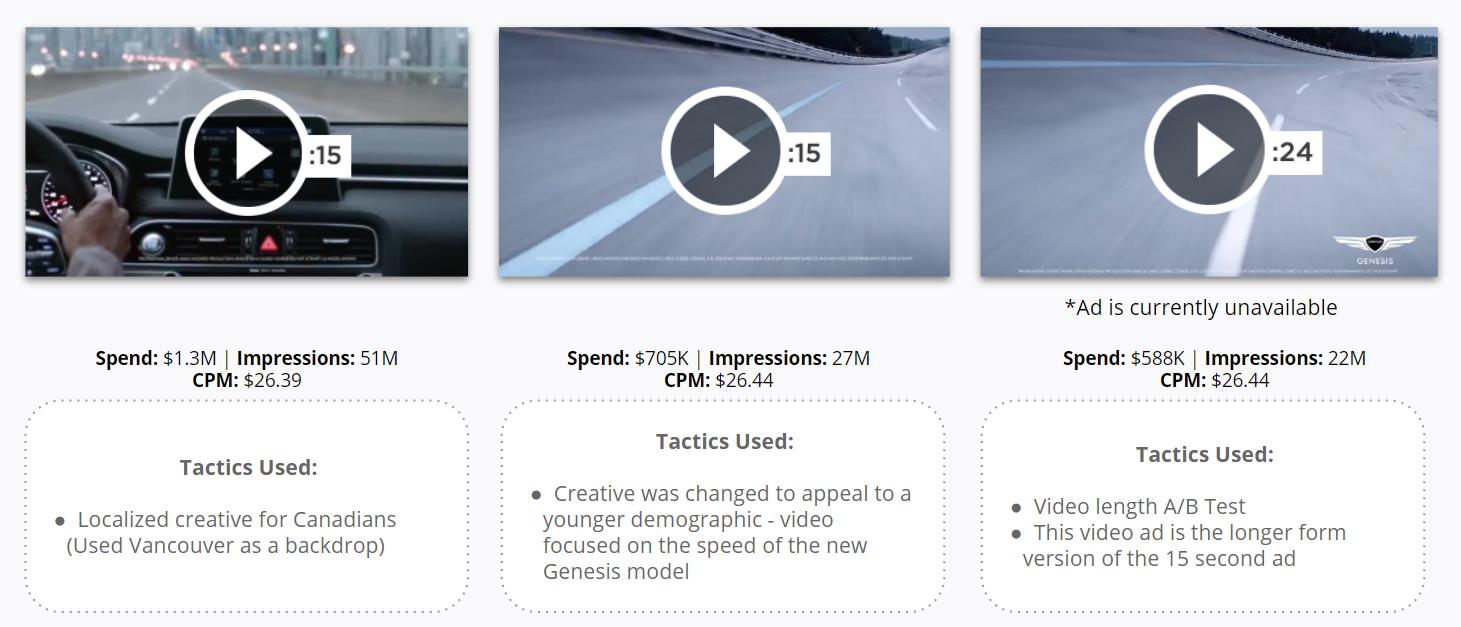 Hyundai Canada - Genesis G70 Ad Campaign