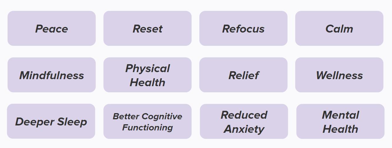 Seach Keywords - Stress Relaxants - Meditation Apps - CBD Product Brands
