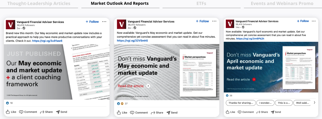 Market Outlook and Reports