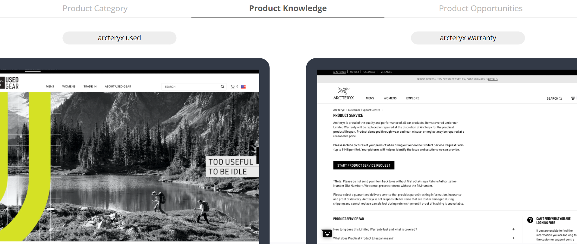Arcteryx - Product Knowledge