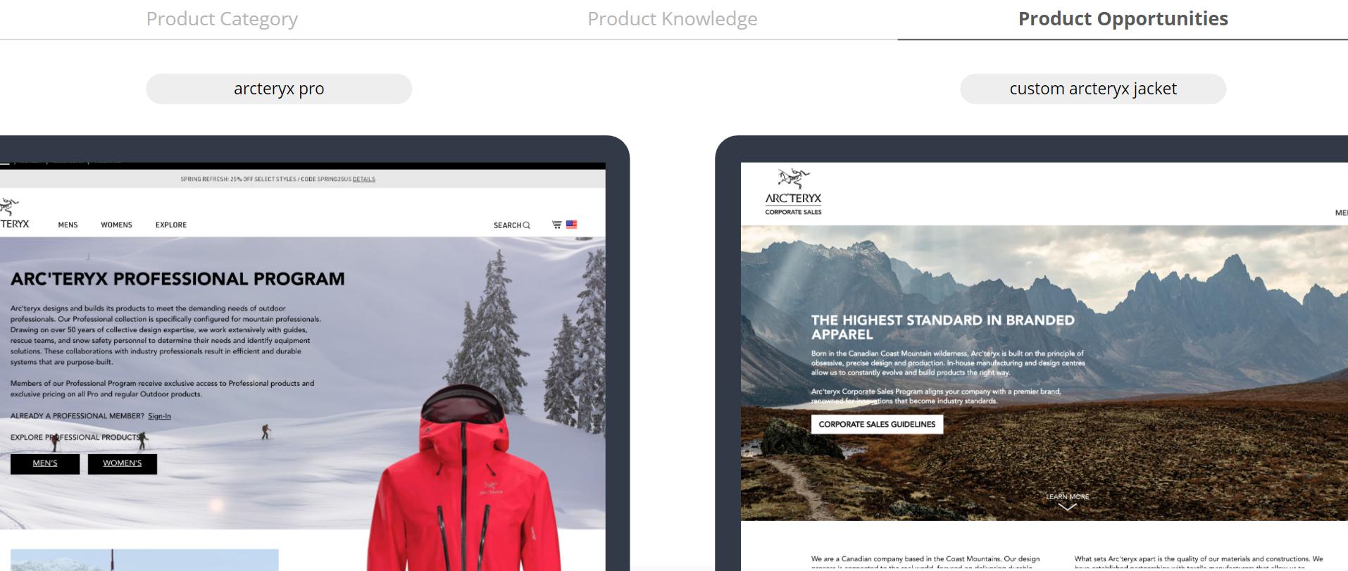 Arcteryx - Product Opportunities