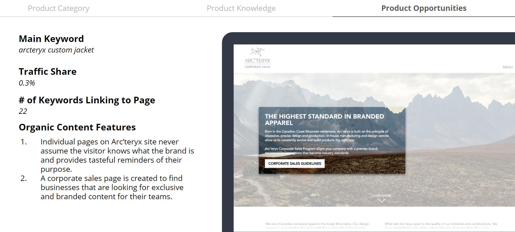 Arcteryx - Corporate Branding Page