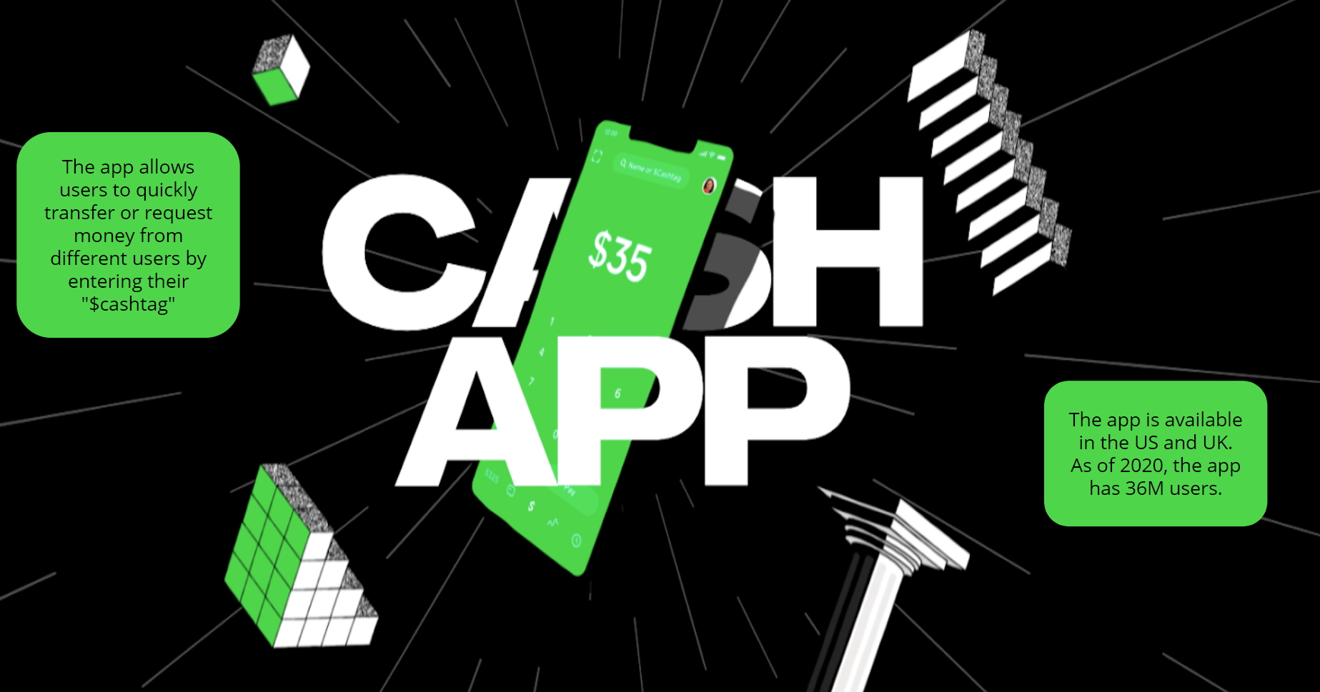 Cash App - Square Inc.