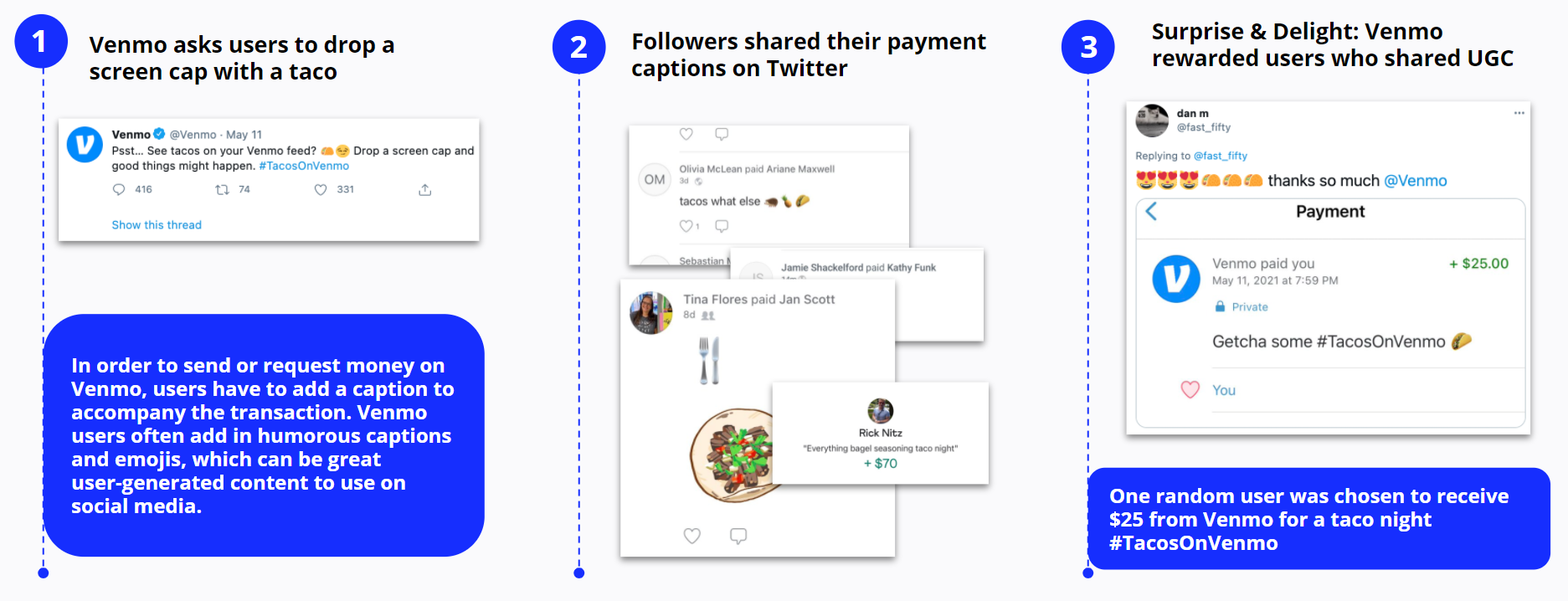 Venmo - Twitter - Payment Captions