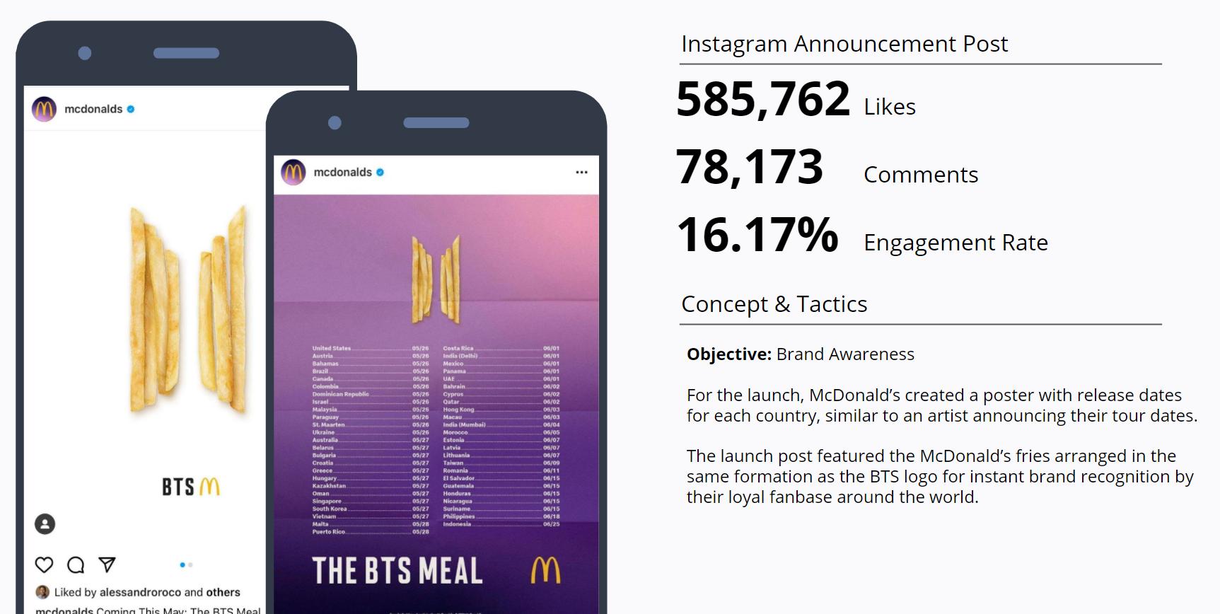 BTS Collaboration - Instagram Announcement Post