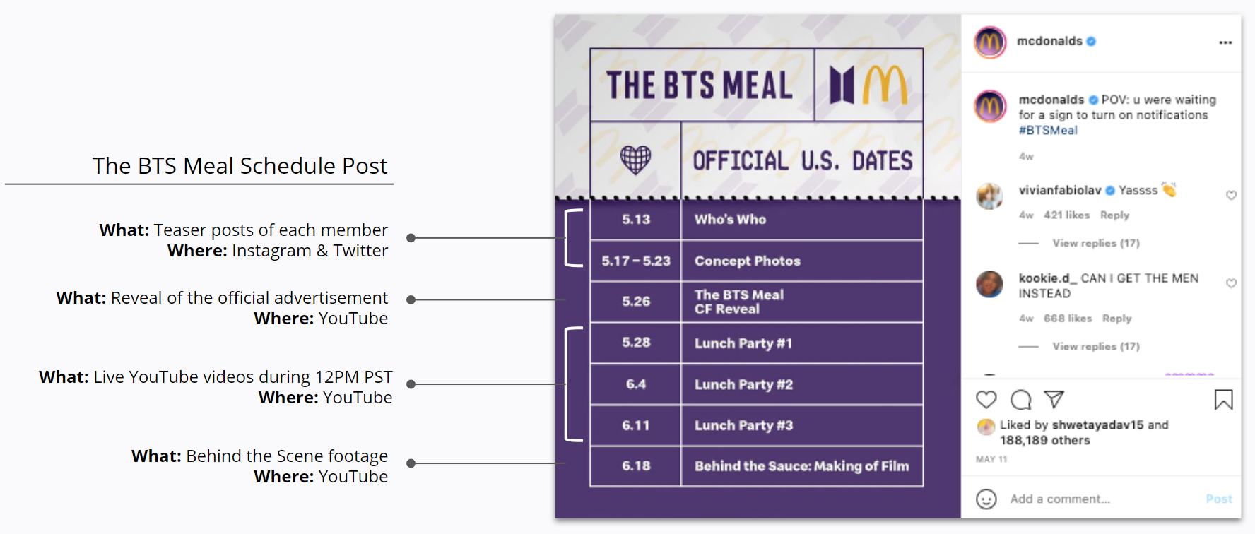 McDonalds - The BTS Meal
