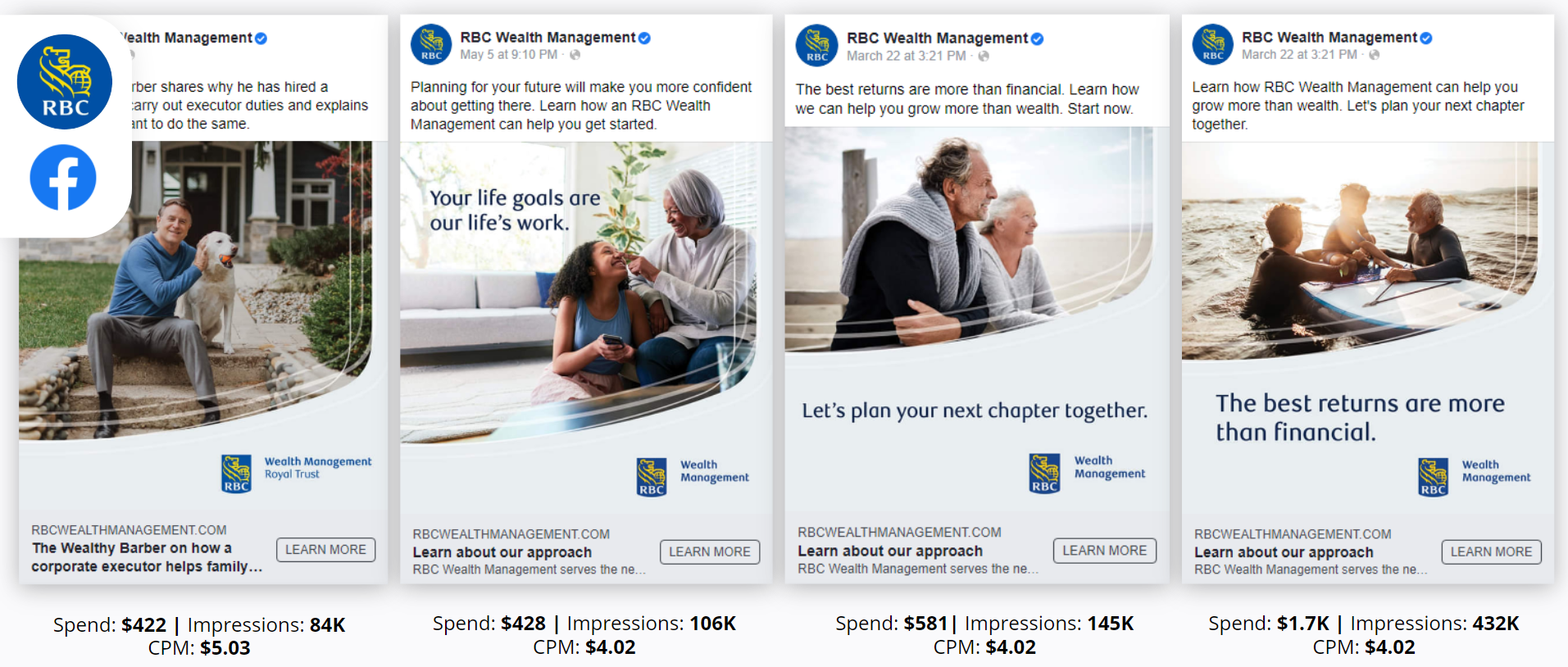 RBC - Facebook Ads - Wealth Management