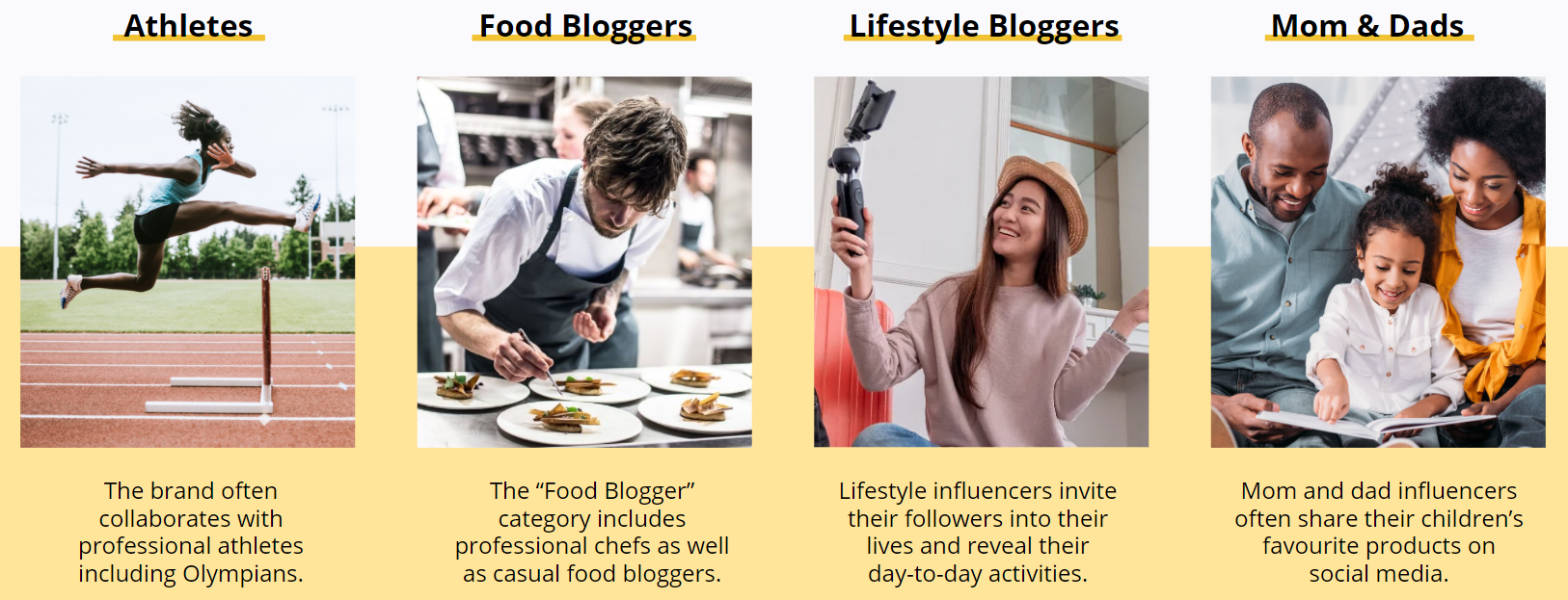 Just Egg - Group of Influencers