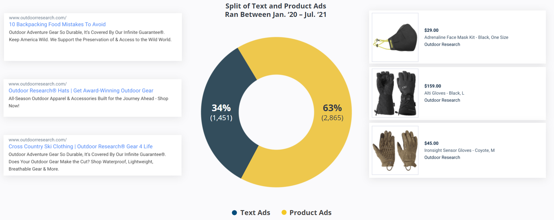 Outdoor Research - Text Ads - Product Ads