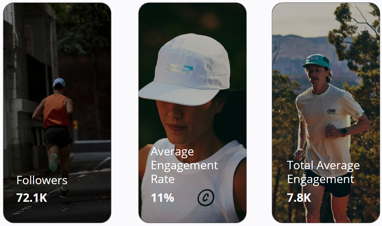 Ciele - Influencer Engagement Rate
