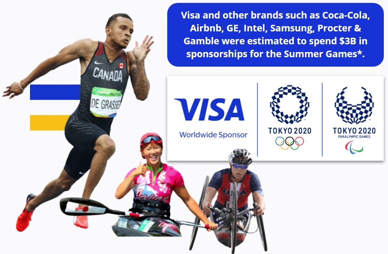 Visa - Launch Strategy