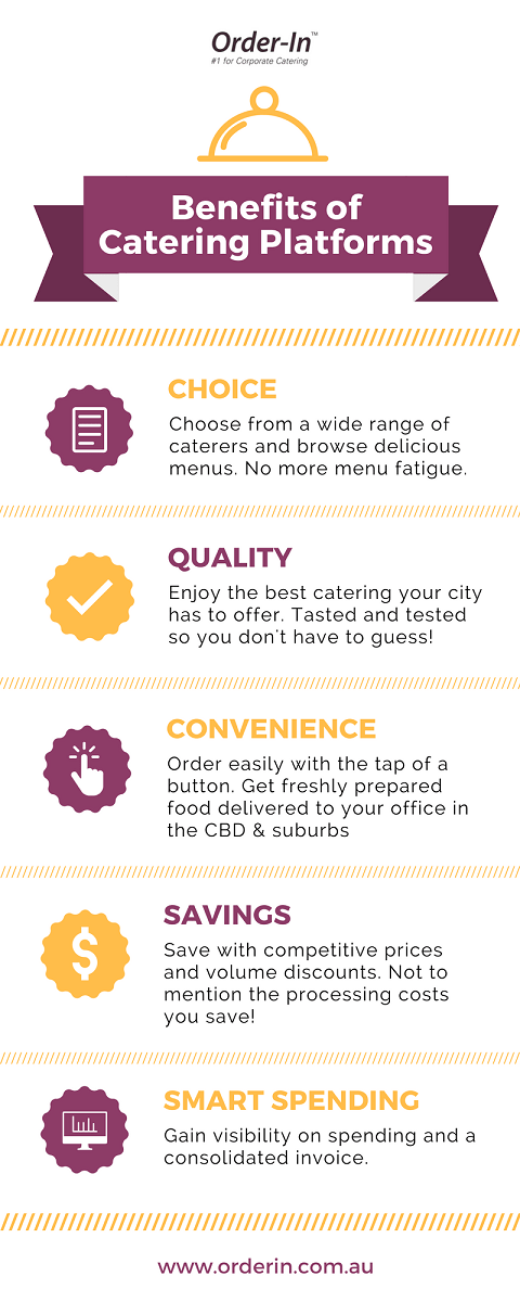 benefits of using a corporate catering platform infographic