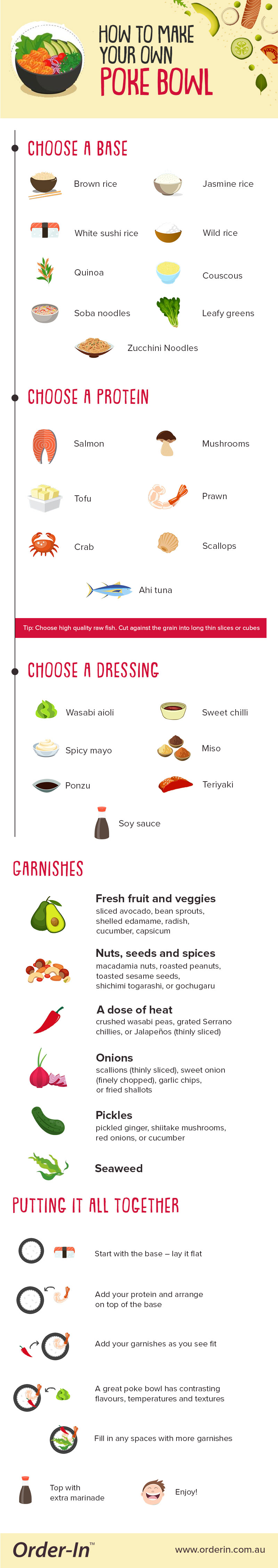 how to make your own healthy poke bowl infographic