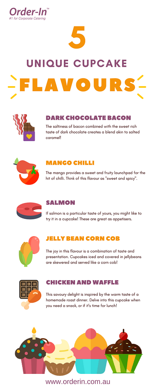 5 unique cupcake flavours infographic