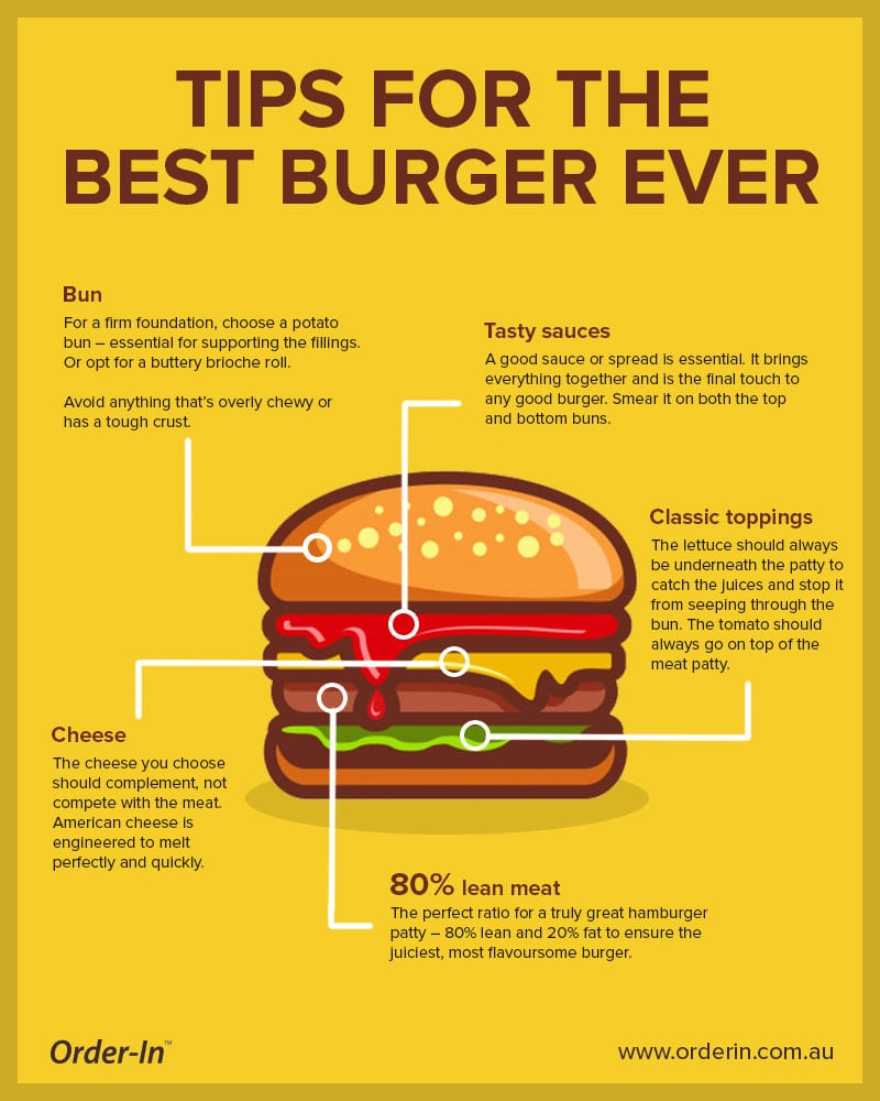 tips for the best burger infographic