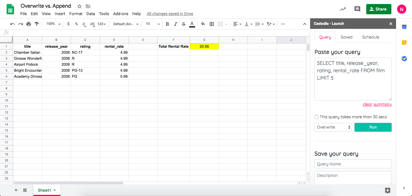 Castodia overwrite feature on Google Sheets