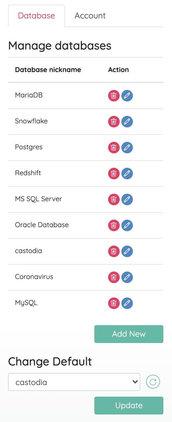 Multiple database connections Castodia
