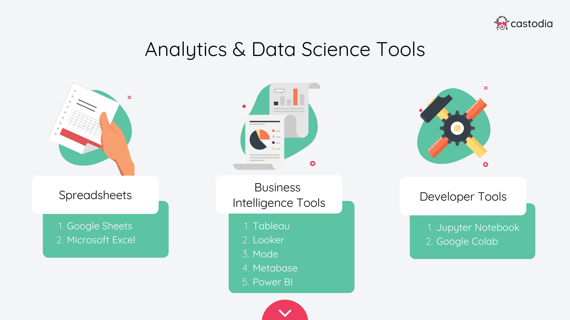 Analytics and data science tools overview