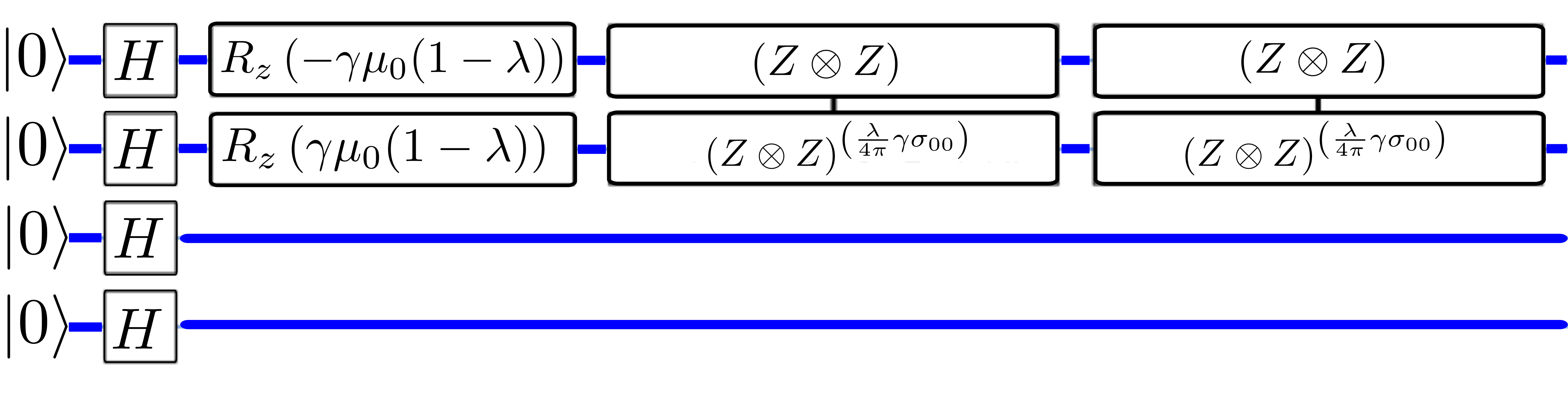 QAOA circuit