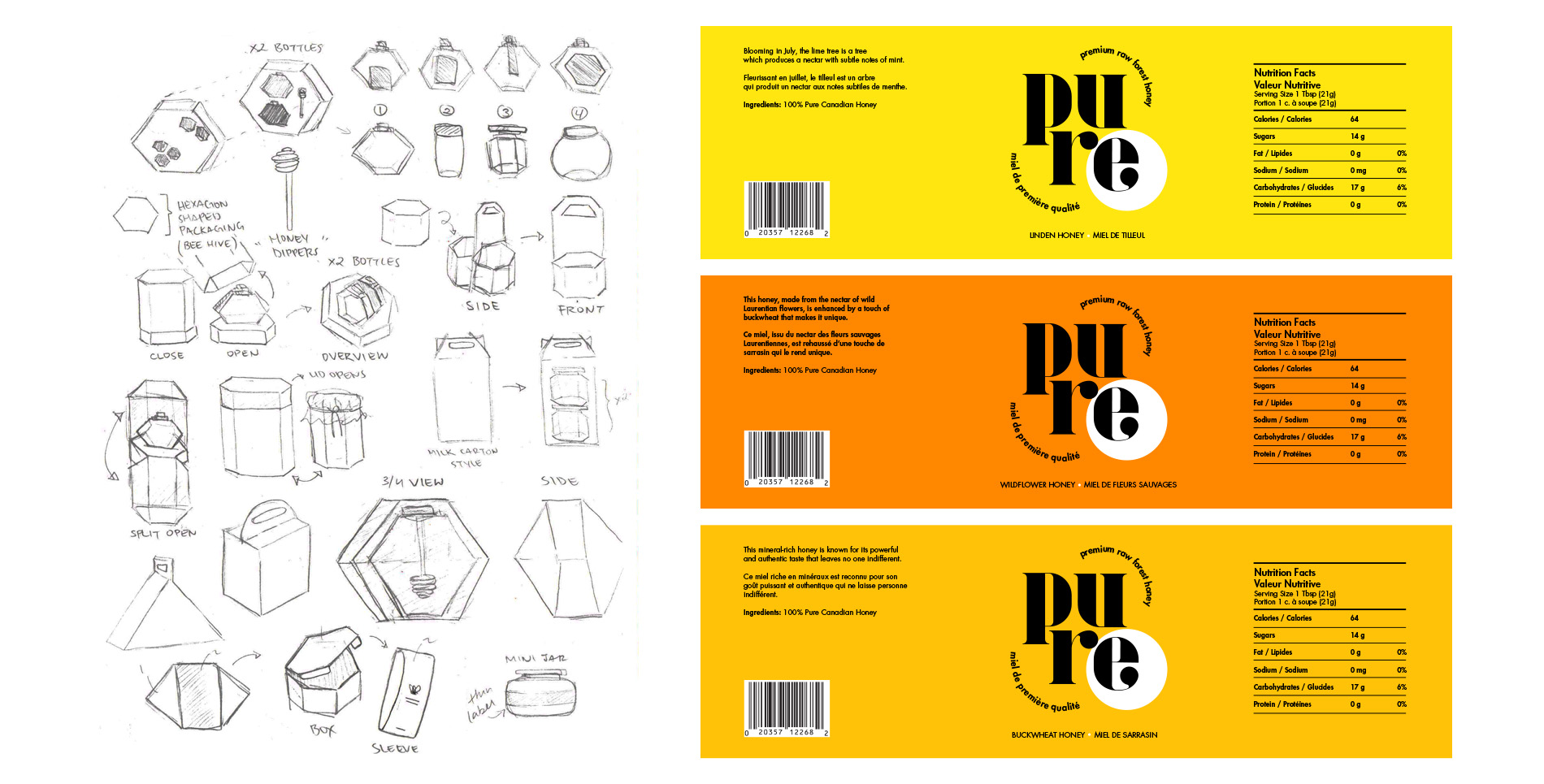 Pure sketches and labels variations