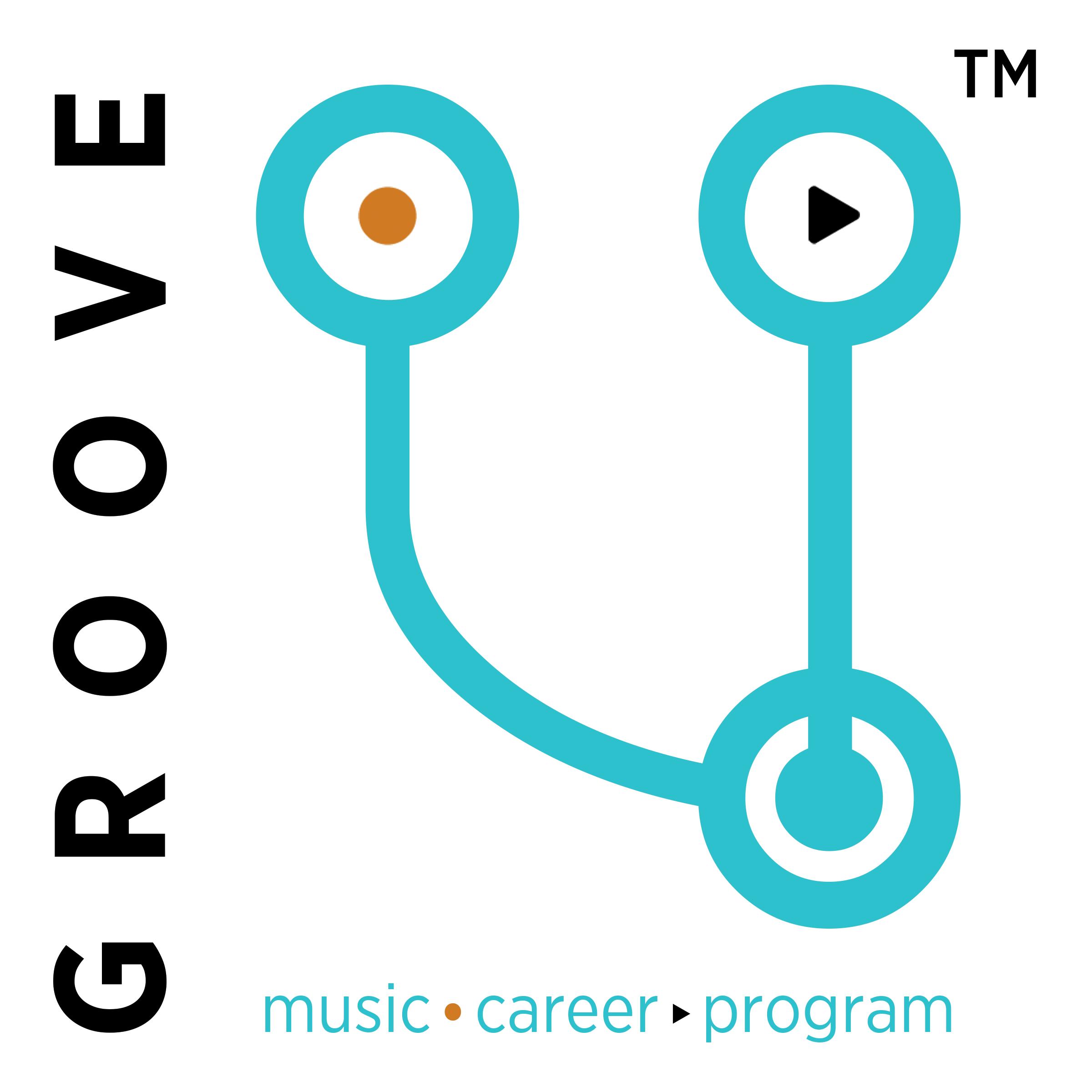 GrooveU