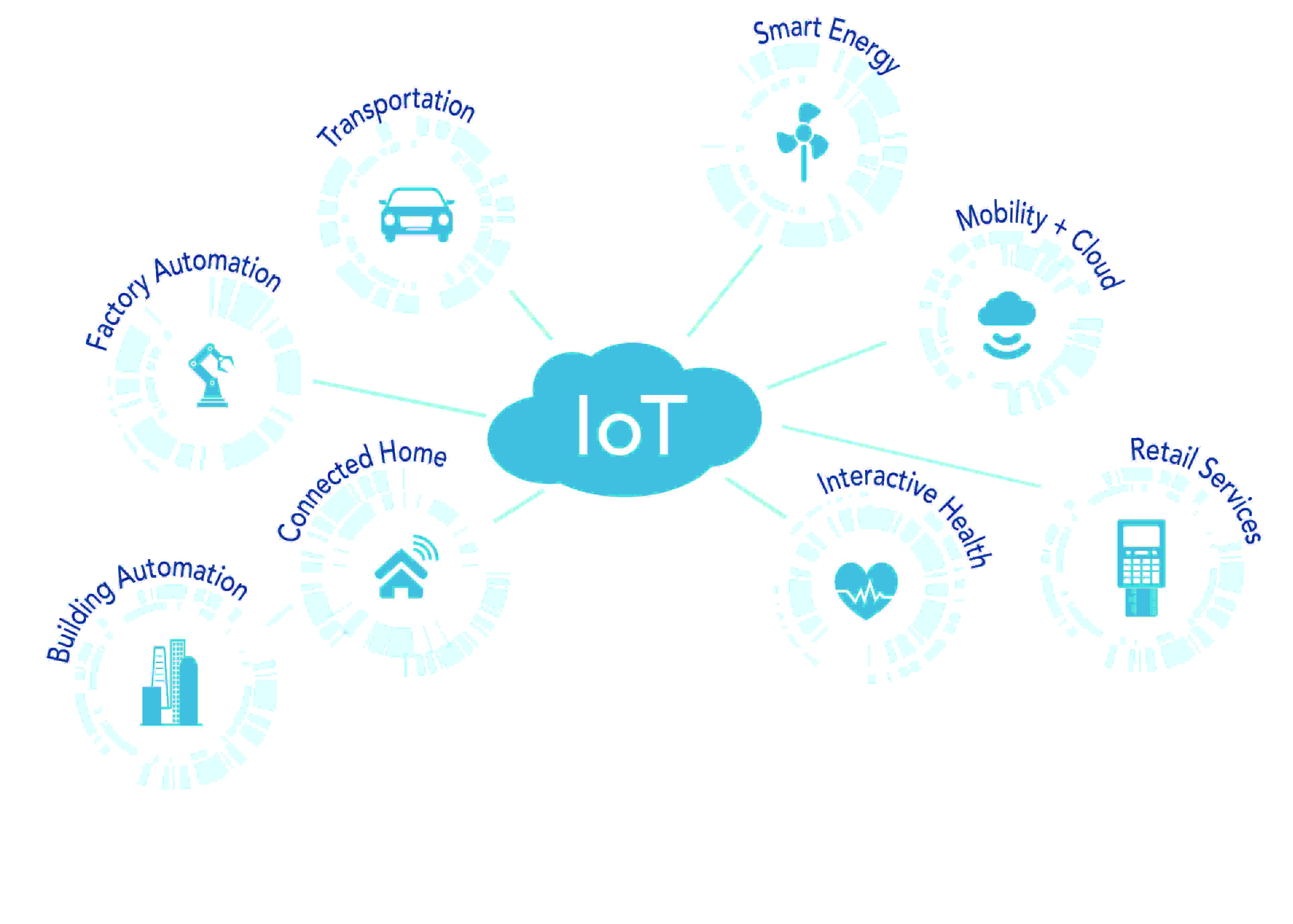 IoT Connectivity Creates New Capabilities For Smart Cities