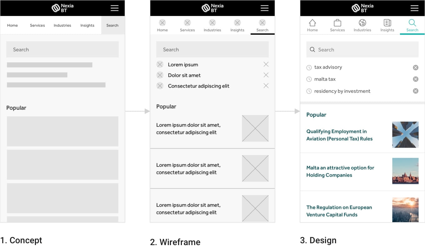 Wireframe designs showing the extensive mobile search functionalities of the mobile website