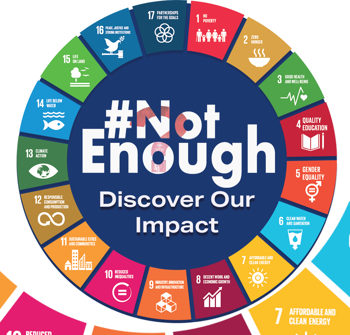 The Social Impact Of #IsThereEnough and Impact Launchpad