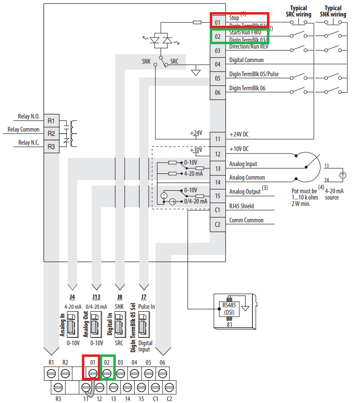PowerFlex 525 VFD Setup - Programming Parameters Wiring Diagram RSLogix  Studio 5000 EtherNet IP Address Start Stop