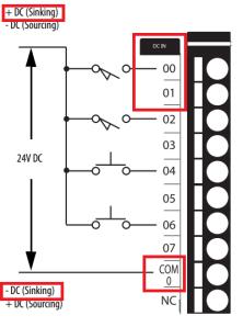 PowerFlex 525 VFD Setup - Programming Parameters Wiring Diagram RSLogix Studio 5000 EtherNet IP Address Start Stop