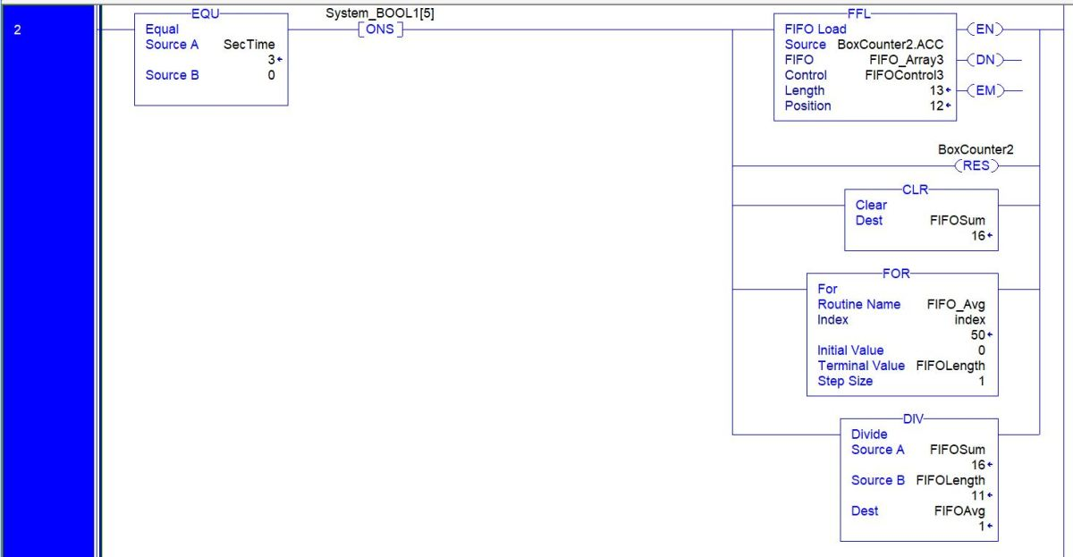 PLC Interview Question - Array FIFO Logic Programming Example Average Rolling Mean RSLogix 5000