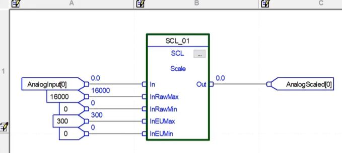 PLC Function Block Programming for Analog Input Scaling | FBD Tutorial in RSLogix 5000