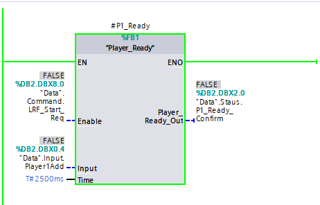 Writing the PLC code for the Player Ready Function Block