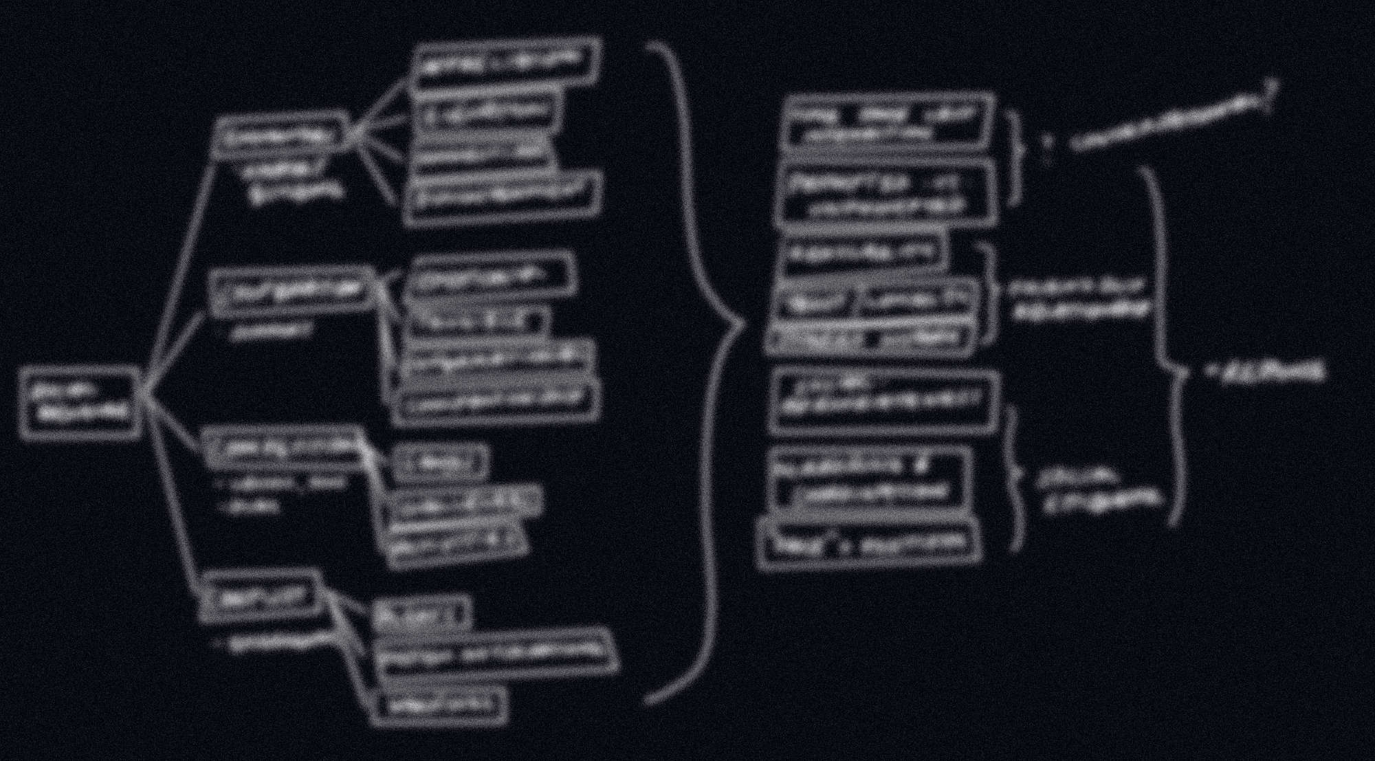 A redacted sketch of a flow chart