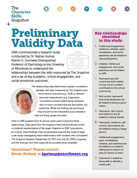 Preliminary Validity Data Cover