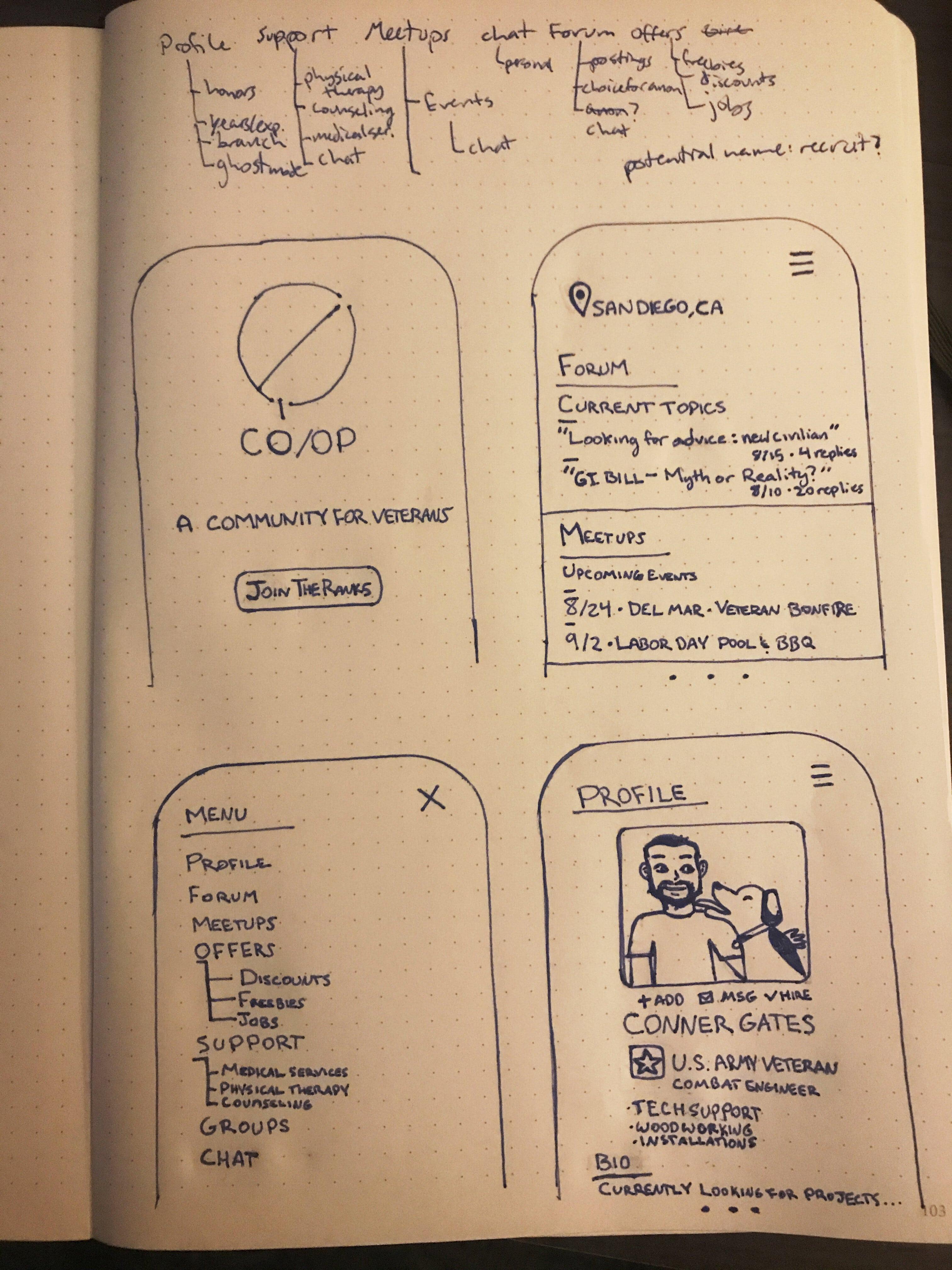 Low fidelity sketch idea 1 for Co-Op application.