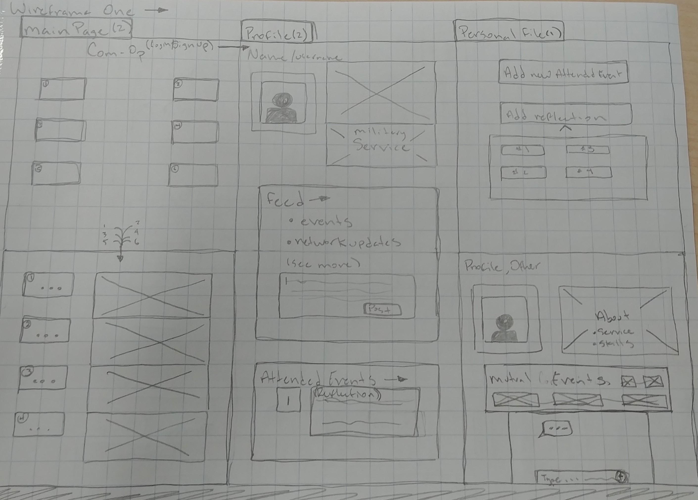 Low fidelity sketch idea 2 for Co-Op application.