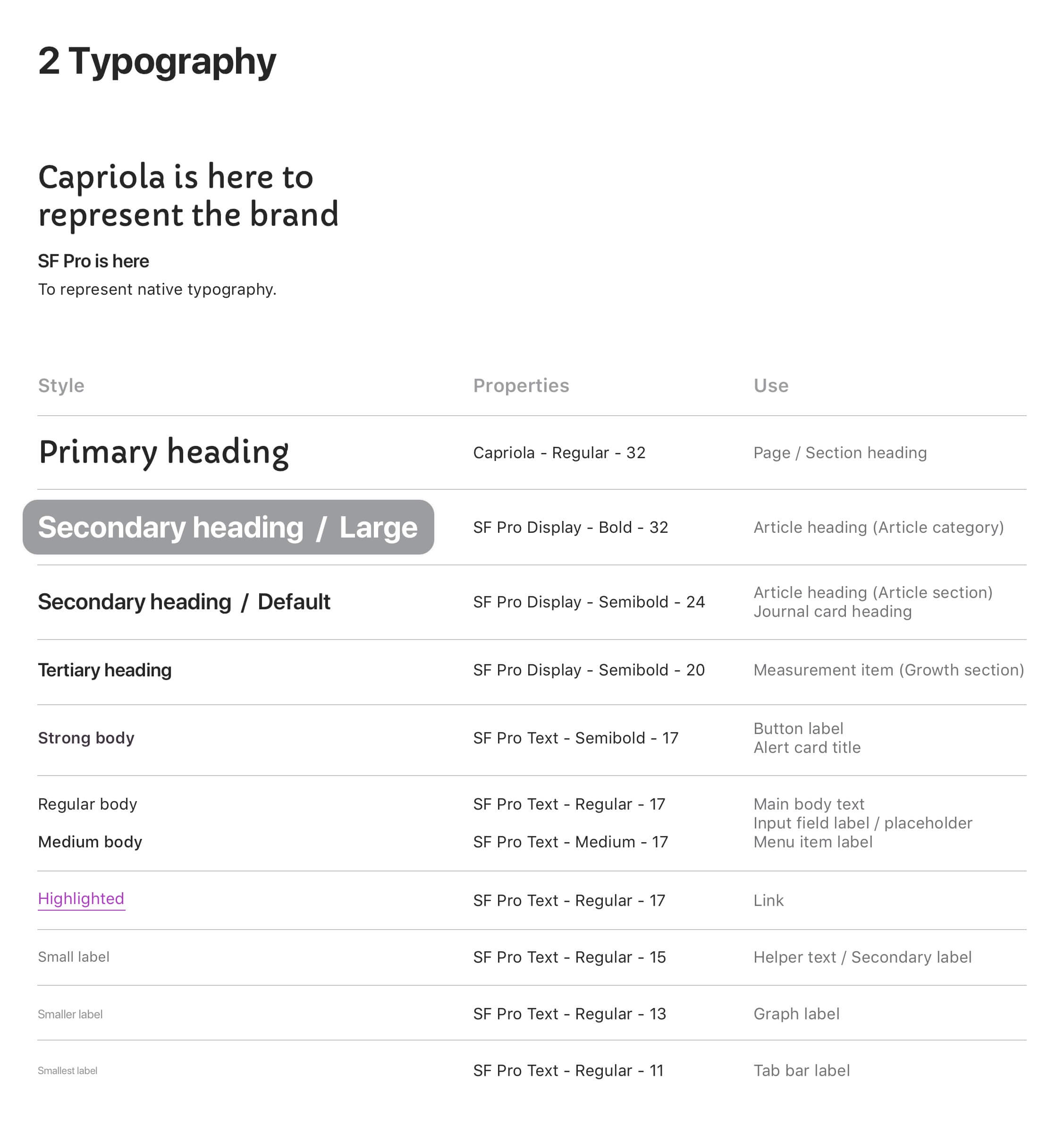 Design system section on typography